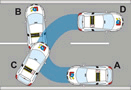 Driving Lesson Manoeuvres
